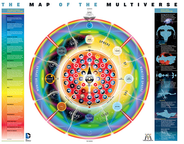 THE MAP OF THE MULTIVERSE | DC