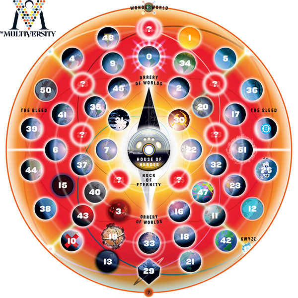 Map of the Multiversity
