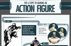 DC Collectibles 101: The 6 Steps to Making an Action Figure