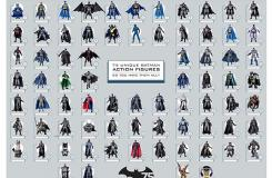DC Collectibles: 75 Years, 75 Batman Action Figures