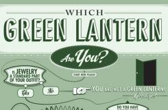 Which Green Lantern are You?