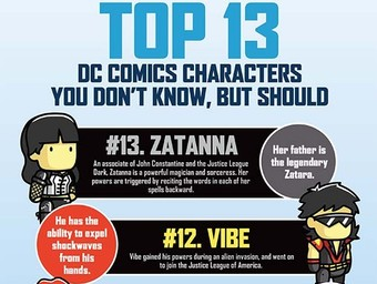 Scribblenauts Presents: The Top 13 DC Comics Characters You Don't Know, But Should